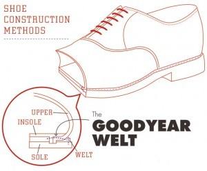 Goodyearwelt-300x248
